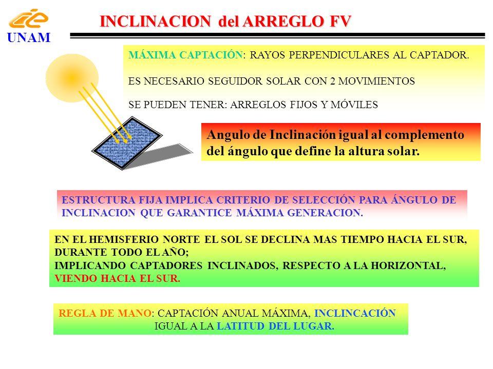 INCLINACION del ARREGLO FV MÁXIMA CAPTACIÓN: RAYOS PERPENDICULARES AL CAPTADOR. ES NECESARIO SEGUIDOR SOLAR CON 2 MOVIMIENTOS SE PUEDEN TENER: ARREGLO