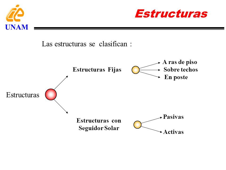 Estructuras UNAM Las estructuras se clasifican : Estructuras Fijas Estructuras con Seguidor Solar Estructuras A ras de piso Sobre techos En poste Acti