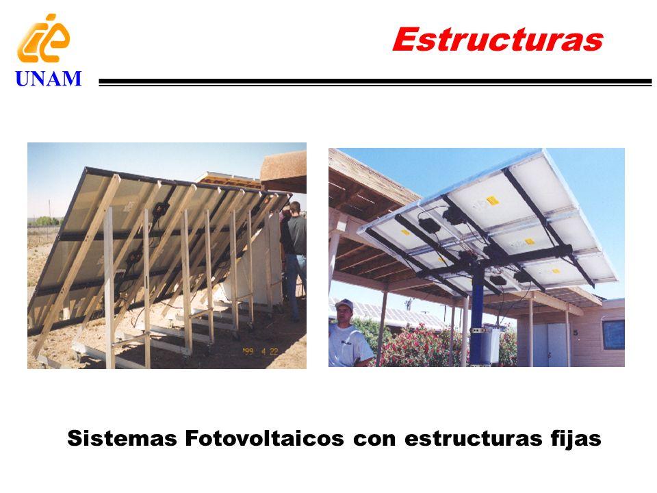 Sistemas Fotovoltaicos con estructuras fijas Estructuras UNAM