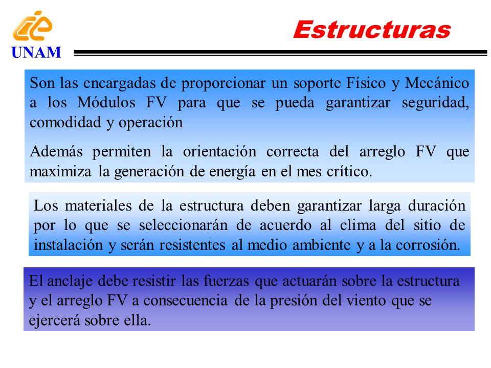 Estructuras UNAM Las estructuras se clasifican : Estructuras Fijas Estructuras con Seguidor Solar Estructuras A ras de piso Sobre techos En poste Activas Pasivas