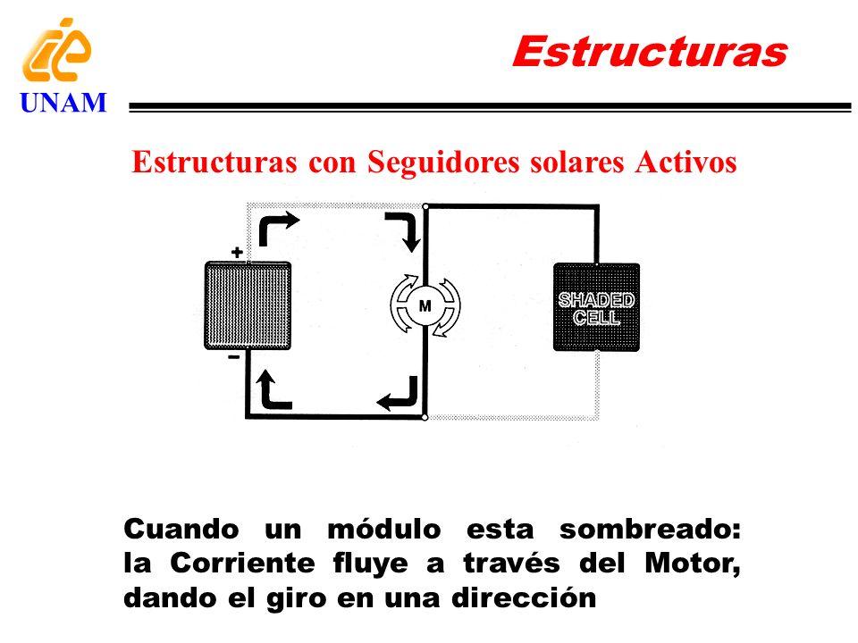 Cuando un módulo esta sombreado: la Corriente fluye a través del Motor, dando el giro en una dirección Estructuras UNAM Estructuras con Seguidores sol