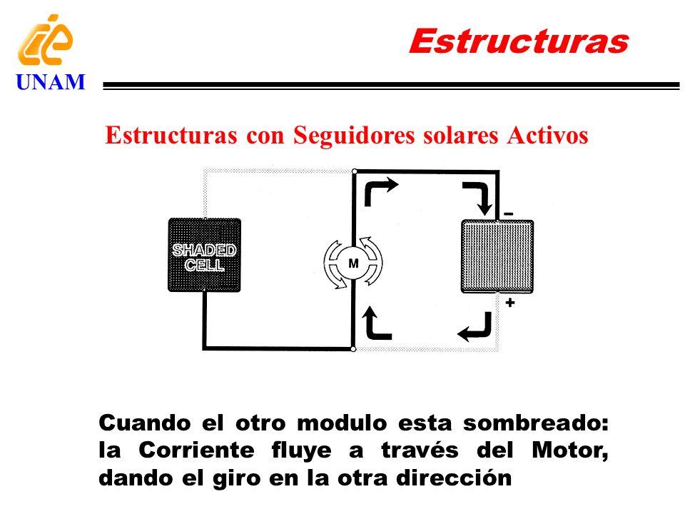 Cuando el otro modulo esta sombreado: la Corriente fluye a través del Motor, dando el giro en la otra dirección Estructuras UNAM Estructuras con Segui