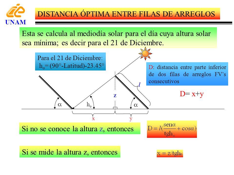 DISTANCIA ÓPTIMA ENTRE FILAS DE ARREGLOS Esta se calcula al mediodía solar para el día cuya altura solar sea mínima; es decir para el 21 de Diciembre.