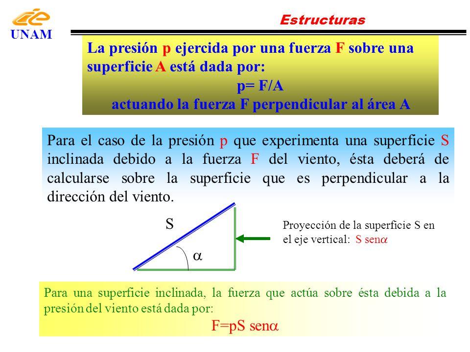 Estructuras UNAM Proyección de la superficie S en el eje vertical: S sen La presión p ejercida por una fuerza F sobre una superficie A está dada por: