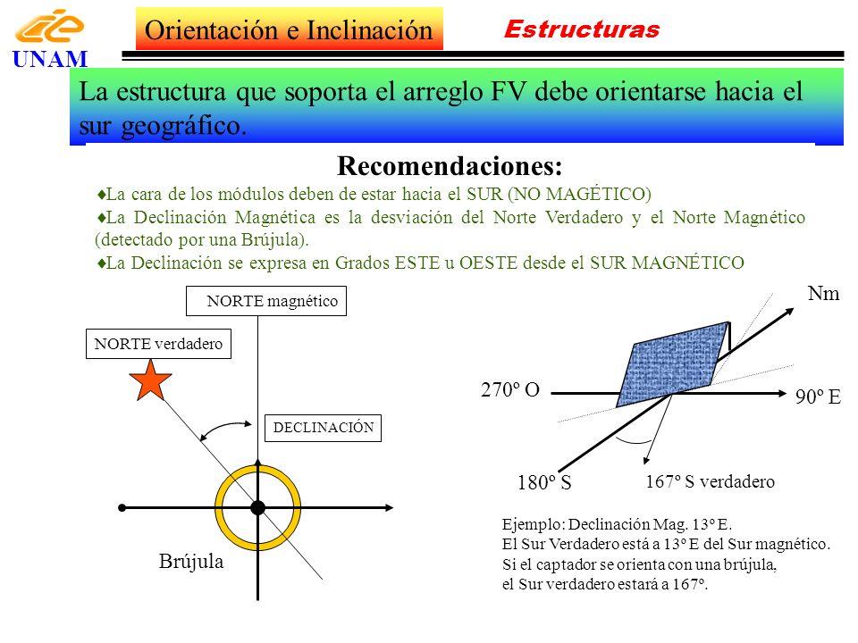 Estructuras UNAM Orientación e Inclinación La estructura que soporta el arreglo FV debe orientarse hacia el sur geográfico. Recomendaciones: La cara d
