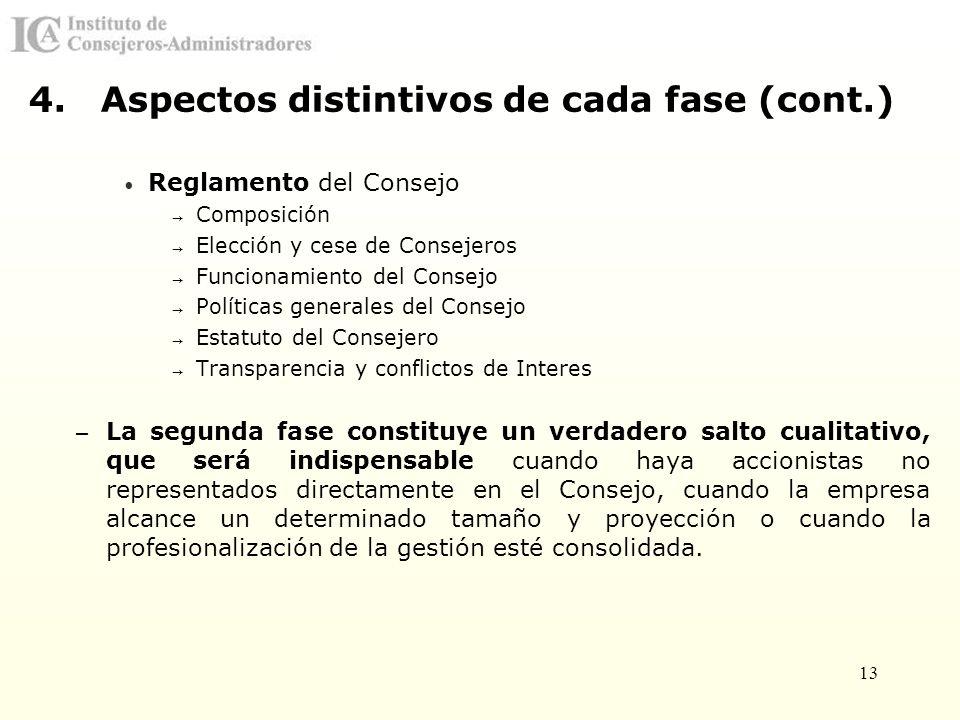 13 Reglamento del Consejo Composición Elección y cese de Consejeros Funcionamiento del Consejo Políticas generales del Consejo Estatuto del Consejero