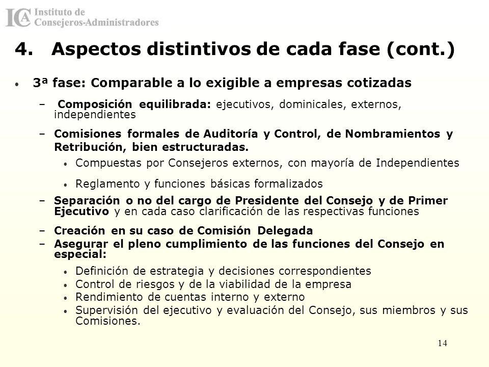 14 3ª fase: Comparable a lo exigible a empresas cotizadas – Composición equilibrada: ejecutivos, dominicales, externos, independientes –Comisiones for