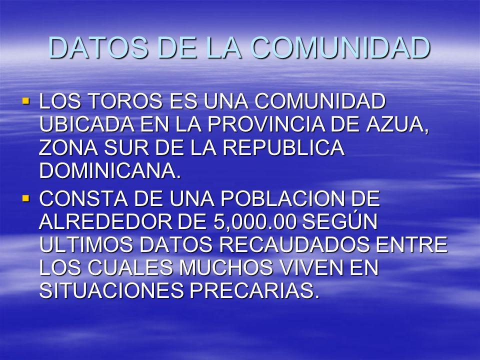 IGLESIA EVANGELICA ASAMBLEA DE DIOS EL SHADAY PRESENTA EL PROYECTO INFANTIL AYUDANOS AYUDAR