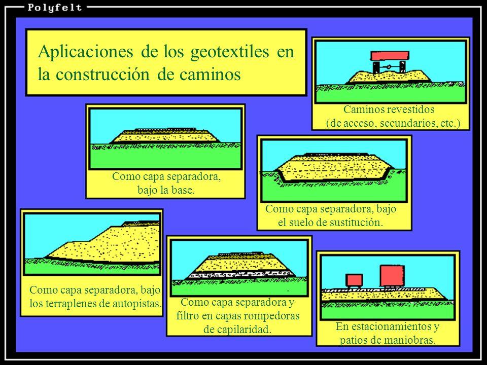 Aplicaciones de los geotextiles en la construcción de caminos Caminos revestidos (de acceso, secundarios, etc.) Como capa separadora, bajo la base. Co