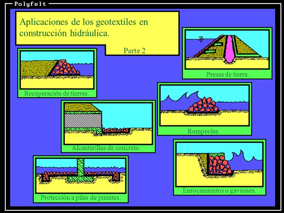 Aplicaciones de los geotextiles en construcción hidráulica. Parte 2 Presas de tierra. Recuperación de tierras. Alcantarillas de concreto. Rompeolas. P