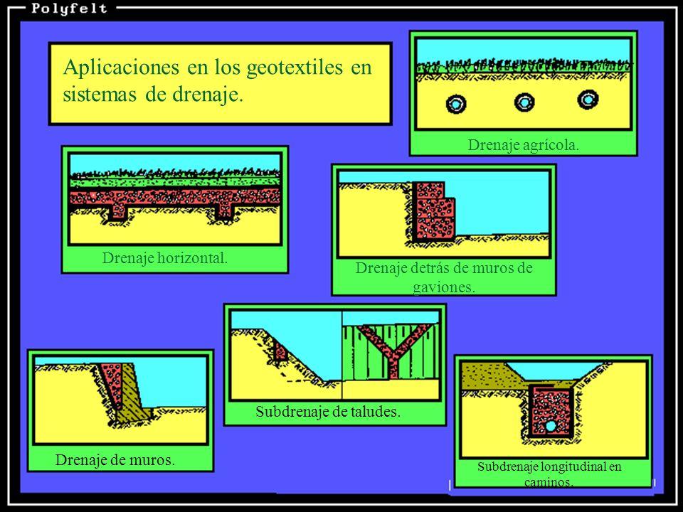 Aplicaciones en los geotextiles en sistemas de drenaje. Drenaje agrícola. Drenaje detrás de muros de gaviones. Drenaje horizontal. Drenaje de muros. S