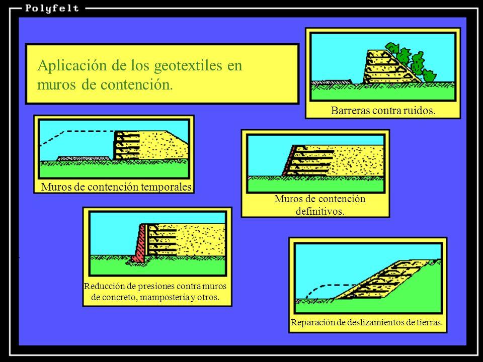 Aplicación de los geotextiles en muros de contención. Barreras contra ruidos. Muros de contención temporales. Muros de contención definitivos. Reducci