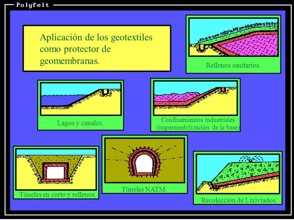 Aplicación de los geotextiles como protector de geomembranas. Rellenos sanitarios. Lagos y canales. Túneles en corto y rellenos. Túneles NATM. Recolec