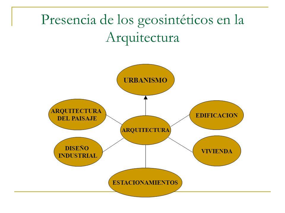 Presencia de los geosintéticos en la Arquitectura ARQUITECTURA ESTACIONAMIENTOS VIVIENDA EDIFICACION URBANISMO ARQUITECTURA DEL PAISAJE DISEÑO INDUSTR