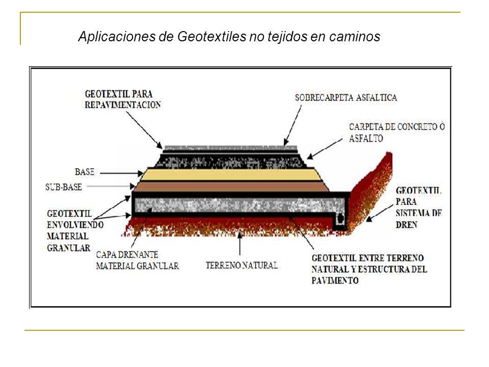 Uso de Geotextil No Tejido Para Estabilizaciòn y separaciòn de caminos sobre suelos blandos Separaciòn Geotextil No Tejido