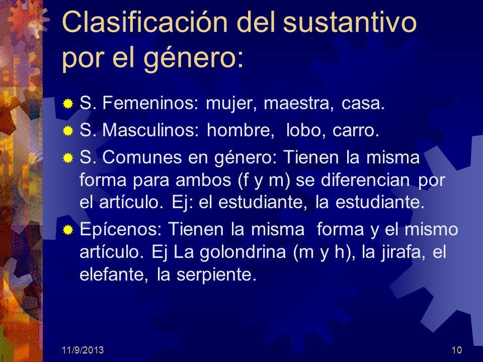11/9/201310 Clasificación del sustantivo por el género: S. Femeninos: mujer, maestra, casa. S. Masculinos: hombre, lobo, carro. S. Comunes en género: