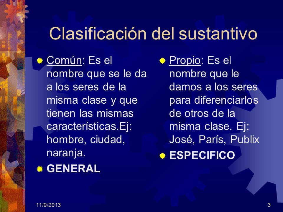 11/9/20133 Clasificación del sustantivo Común: Es el nombre que se le da a los seres de la misma clase y que tienen las mismas características.Ej: hom