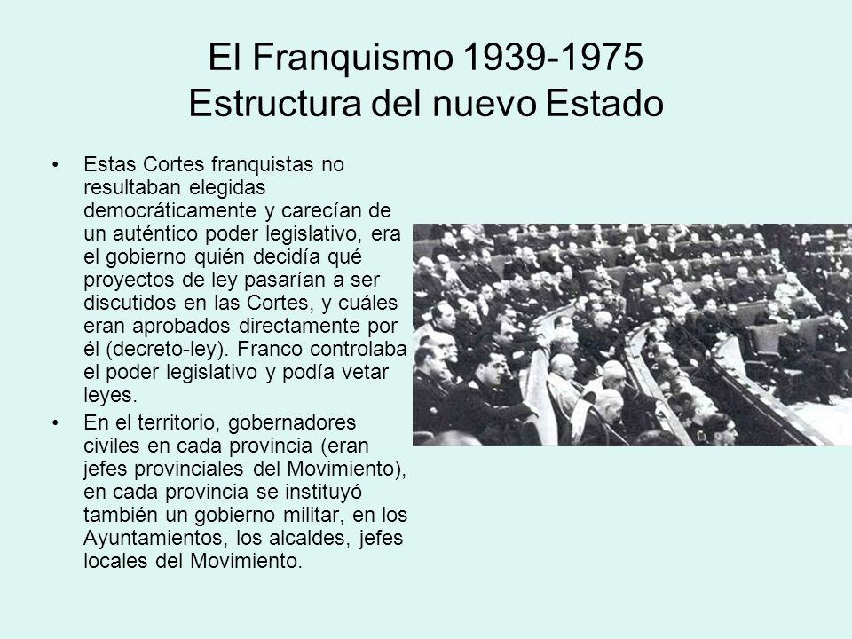 El Franquismo 1939-1975 Estructura del nuevo Estado Estas Cortes franquistas no resultaban elegidas democráticamente y carecían de un auténtico poder