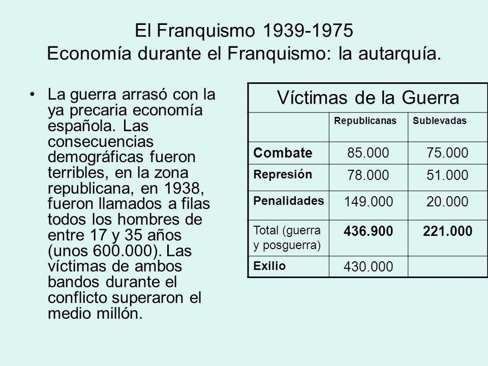 El Franquismo 1939-1975 Economía durante el Franquismo: la autarquía. La guerra arrasó con la ya precaria economía española. Las consecuencias demográ