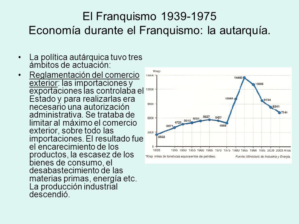 El Franquismo 1939-1975 Economía durante el Franquismo: la autarquía. La política autárquica tuvo tres ámbitos de actuación: Reglamentación del comerc