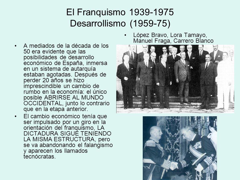 El Franquismo 1939-1975 Desarrollismo (1959-75) A mediados de la década de los 50 era evidente que las posibilidades de desarrollo económico de España