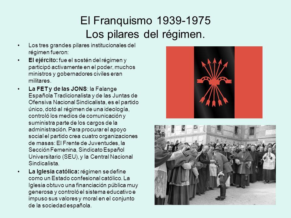 El Franquismo 1939-1975 Los pilares del régimen. Los tres grandes pilares institucionales del régimen fueron: El ejército: fue el sostén del régimen y