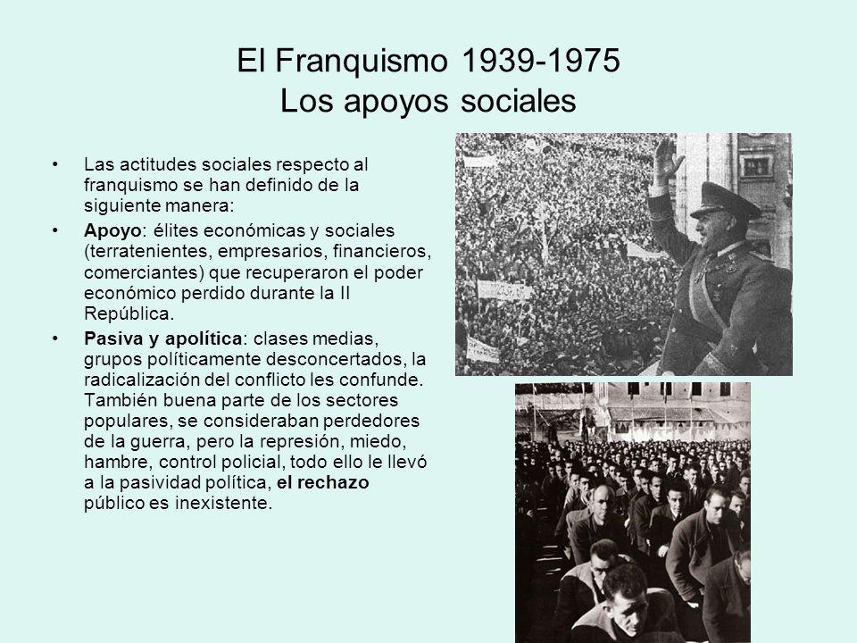 El Franquismo 1939-1975 Los apoyos sociales Las actitudes sociales respecto al franquismo se han definido de la siguiente manera: Apoyo: élites económ
