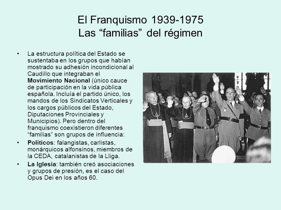 El Franquismo 1939-1975 Las familias del régimen La estructura política del Estado se sustentaba en los grupos que habían mostrado su adhesión incondi