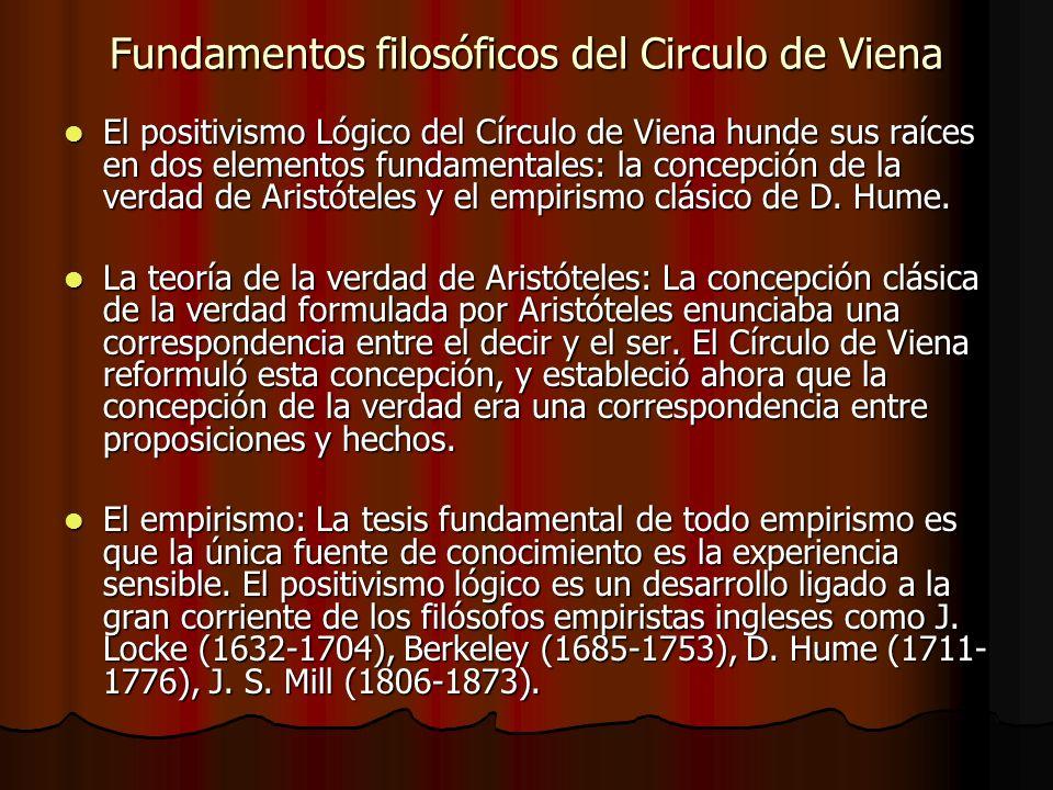 Fundamentos filosóficos del Circulo de Viena El positivismo Lógico del Círculo de Viena hunde sus raíces en dos elementos fundamentales: la concepción