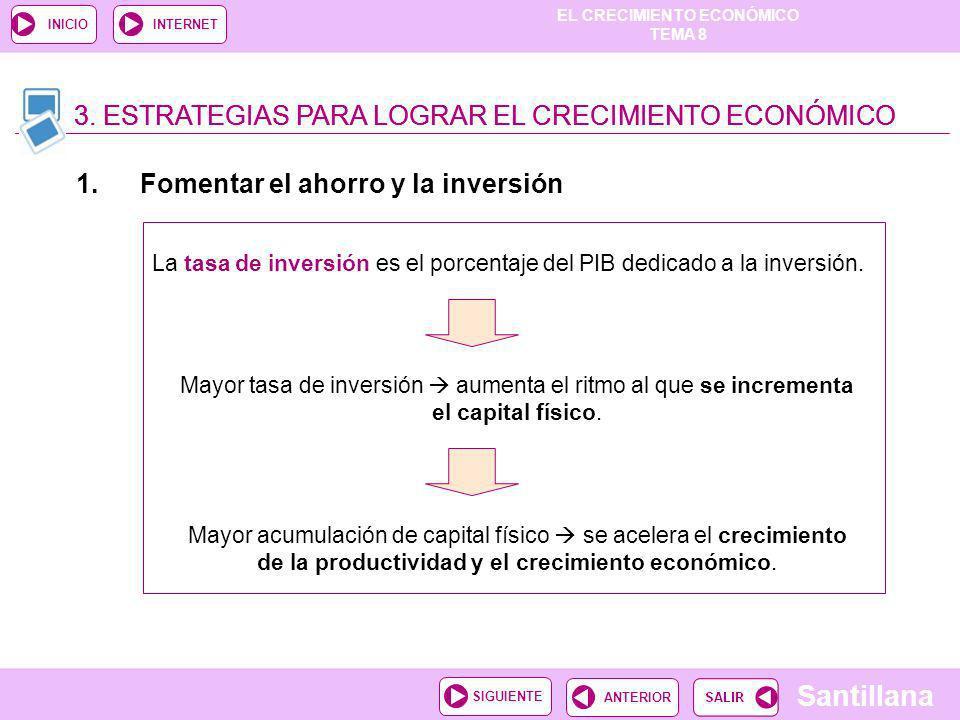 EL CRECIMIENTO ECONÓMICO TEMA 8 Santillana ANTERIORSIGUIENTE INICIOINTERNET 1.Fomentar el ahorro y la inversión 3. ESTRATEGIAS PARA LOGRAR EL CRECIMIE