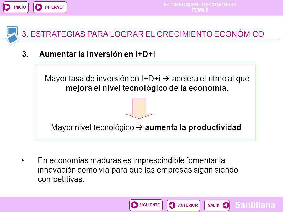 EL CRECIMIENTO ECONÓMICO TEMA 8 Santillana ANTERIORSIGUIENTE INICIOINTERNET En economías maduras es imprescindible fomentar la innovación como vía par