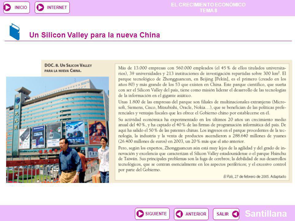EL CRECIMIENTO ECONÓMICO TEMA 8 Santillana ANTERIORSIGUIENTE INICIOINTERNET Un Silicon Valley para la nueva China