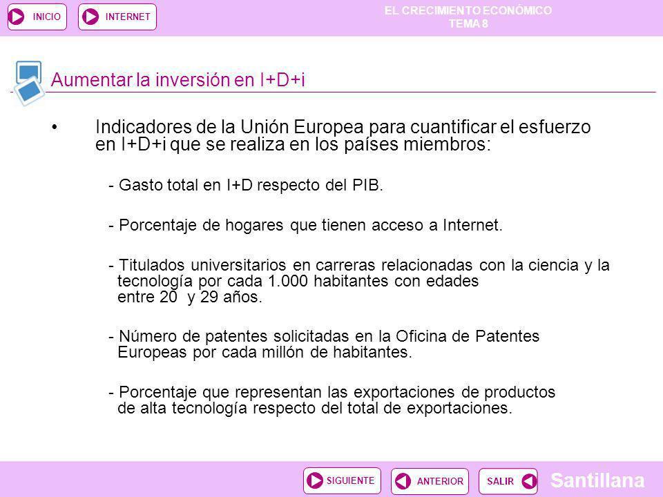 EL CRECIMIENTO ECONÓMICO TEMA 8 Santillana ANTERIORSIGUIENTE INICIOINTERNET Indicadores de la Unión Europea para cuantificar el esfuerzo en I+D+i que