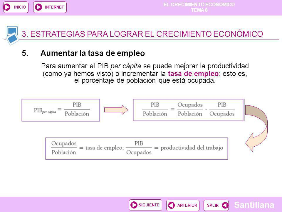 EL CRECIMIENTO ECONÓMICO TEMA 8 Santillana ANTERIORSIGUIENTE INICIOINTERNET 3. ESTRATEGIAS PARA LOGRAR EL CRECIMIENTO ECONÓMICO 5.Aumentar la tasa de