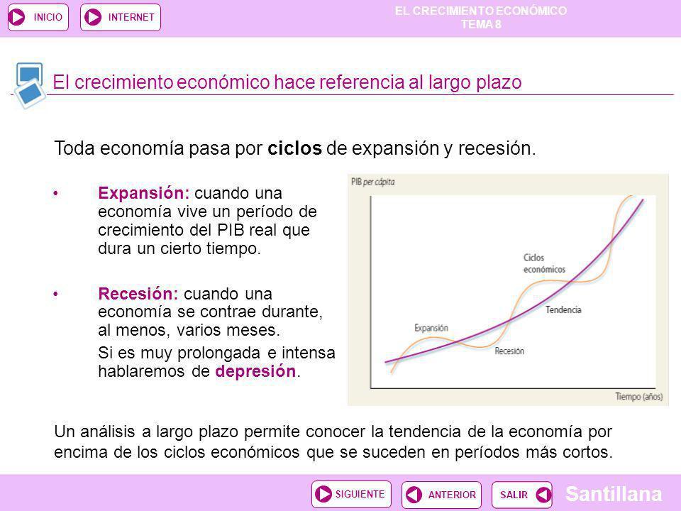EL CRECIMIENTO ECONÓMICO TEMA 8 Santillana ANTERIORSIGUIENTE INICIOINTERNET Expansión: cuando una economía vive un período de crecimiento del PIB real