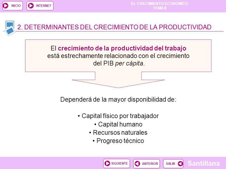 EL CRECIMIENTO ECONÓMICO TEMA 8 Santillana ANTERIORSIGUIENTE INICIOINTERNET Dependerá de la mayor disponibilidad de: Capital físico por trabajador Cap