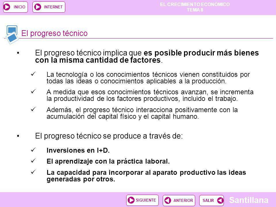 EL CRECIMIENTO ECONÓMICO TEMA 8 Santillana ANTERIORSIGUIENTE INICIOINTERNET La productividad del trabajo en España