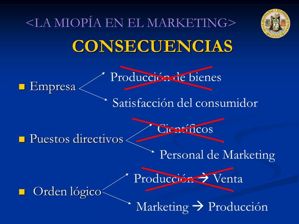 CONSECUENCIAS Empresa Empresa Puestos directivos Puestos directivos Orden lógico Orden lógico Satisfacción del consumidorPersonal de Marketing Producc