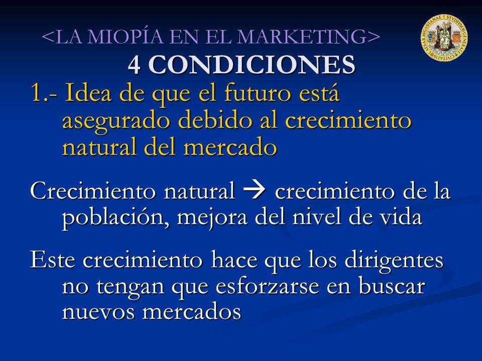 4 CONDICIONES 1.- Idea de que el futuro está asegurado debido al crecimiento natural del mercado Crecimiento natural crecimiento de la población, mejo
