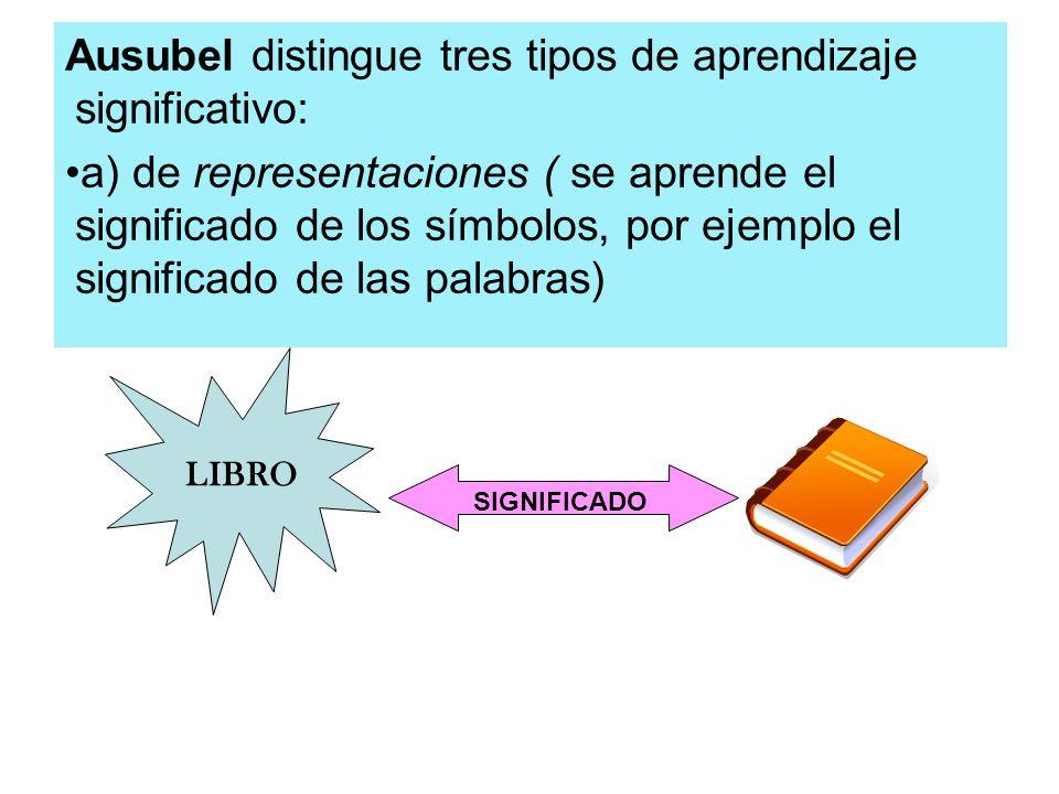 Ausubel distingue tres tipos de aprendizaje significativo: a) de representaciones ( se aprende el significado de los símbolos, por ejemplo el signific