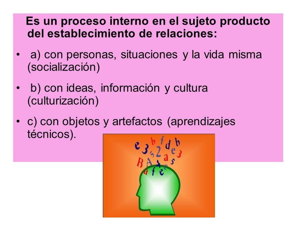 Es un proceso interno en el sujeto producto del establecimiento de relaciones: a) con personas, situaciones y la vida misma (socialización) b) con ide