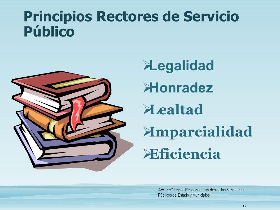 Principios Rectores de Servicio Público Legalidad Honradez Lealtad Imparcialidad Eficiencia 10 Art. 42° Ley de Responsabilidades de los Servidores Púb
