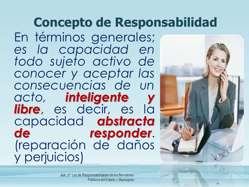 Concepto de Responsabilidad inteligente y libre abstracta de responder En términos generales; es la capacidad en todo sujeto activo de conocer y acept