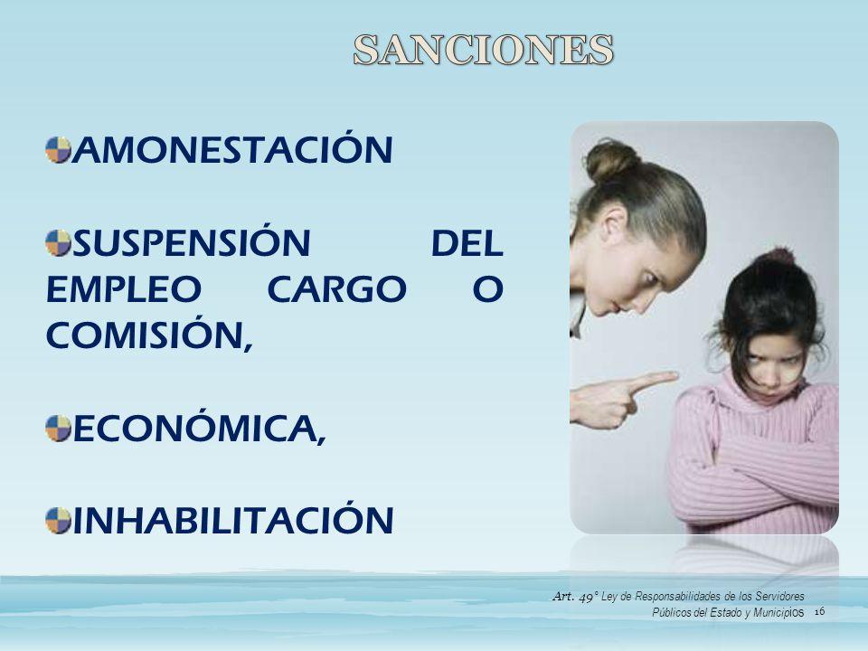 AMONESTACIÓN SUSPENSIÓN DEL EMPLEO CARGO O COMISIÓN, ECONÓMICA, INHABILITACIÓN Art. 49° Ley de Responsabilidades de los Servidores Públicos del Estado