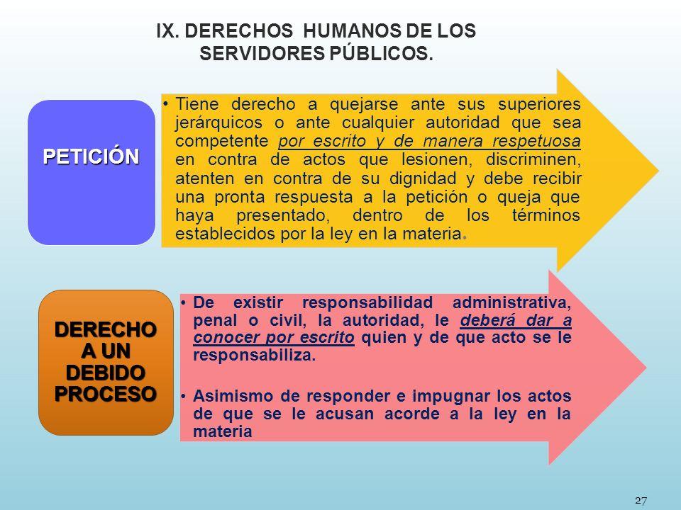 27 IX. DERECHOS HUMANOS DE LOS SERVIDORES PÚBLICOS. Tiene derecho a quejarse ante sus superiores jerárquicos o ante cualquier autoridad que sea compet