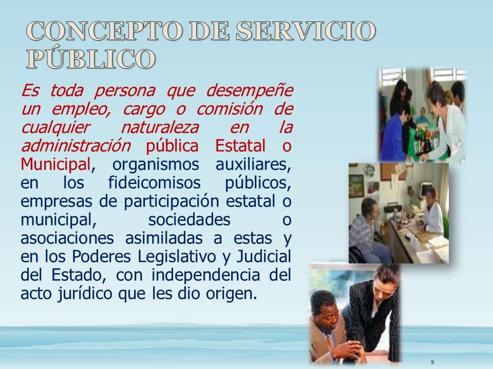 Principios Rectores de Servicio Público Legalidad Honradez Lealtad Imparcialidad Eficiencia 10 Art.
