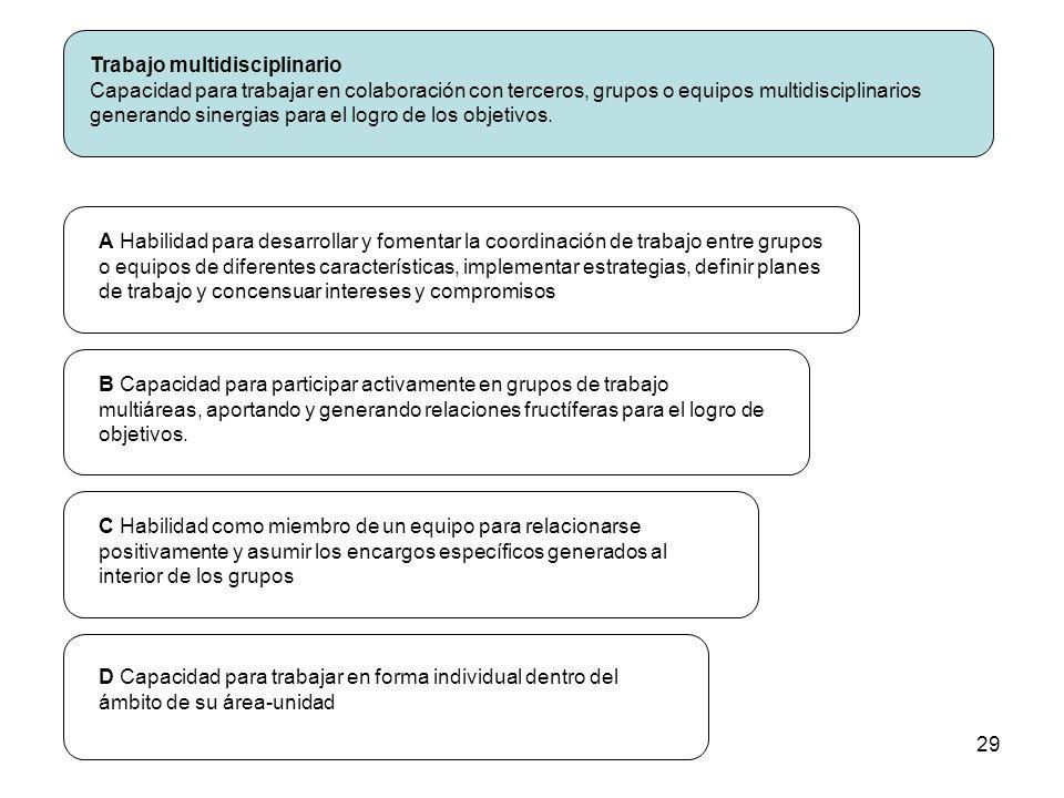 29 Trabajo multidisciplinario Capacidad para trabajar en colaboración con terceros, grupos o equipos multidisciplinarios generando sinergias para el l