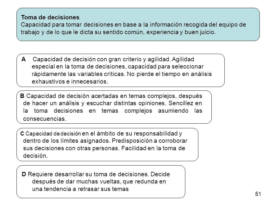 51 Toma de decisiones Capacidad para tomar decisiones en base a la información recogida del equipo de trabajo y de lo que le dicta su sentido común, e