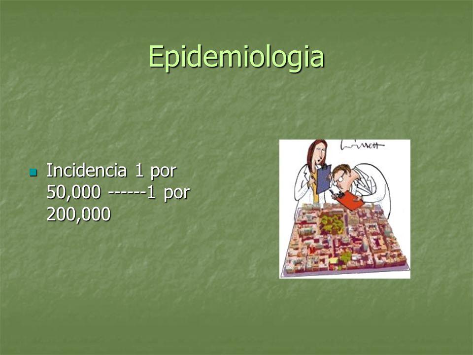 Epidemiologia Incidencia 1 por 50,000 ------1 por 200,000 Incidencia 1 por 50,000 ------1 por 200,000