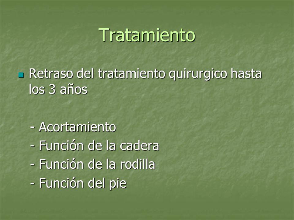 Tratamiento Retraso del tratamiento quirurgico hasta los 3 años Retraso del tratamiento quirurgico hasta los 3 años - Acortamiento - Acortamiento - Fu